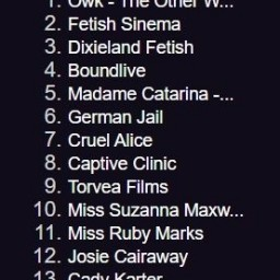 I can't believe that I'm in Top 20 Prison Play on Clips4Sale...